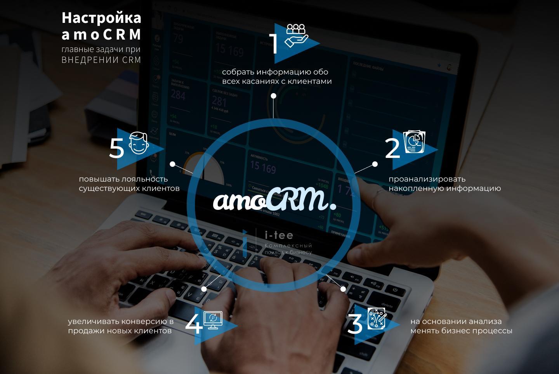 Комплексное внедрение amoCRM